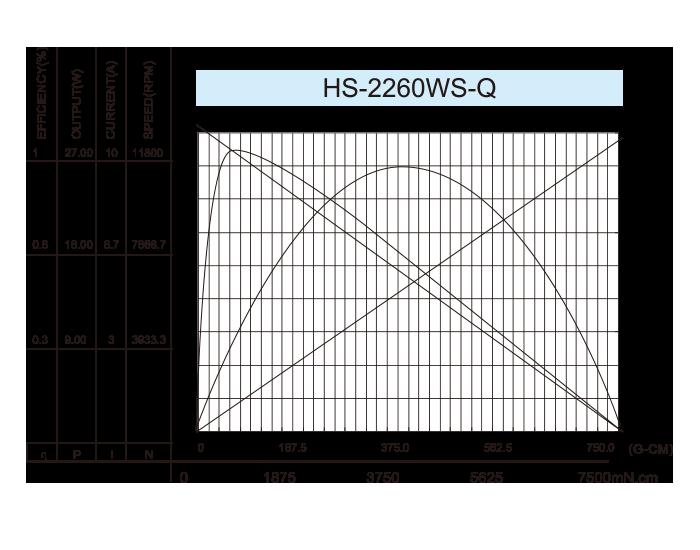 Coreless-DC-Motor_HS-2260WS-Q-